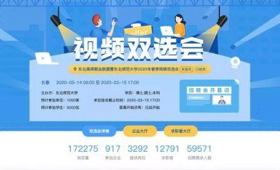6万岗位!东北高师就业协作体网络双选会举办