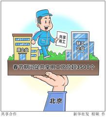 (图表·漫画)[经济]共享合作