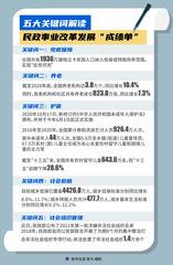 """(图表)[民生直通车]五大关键词解读民政事业改革发展""""成绩单"""""""