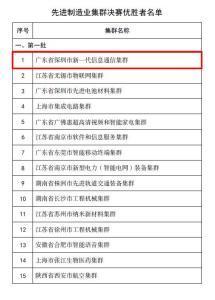 深圳市新一代信息通信产业集群获全国竞赛第一