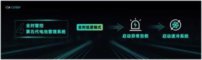 广汽埃安发布弹匣电池系统安全技术  重新定义三元锂电池安全标准