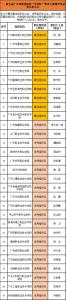"""第五届广东省职业院校""""学问杯""""影评大赛落幕"""