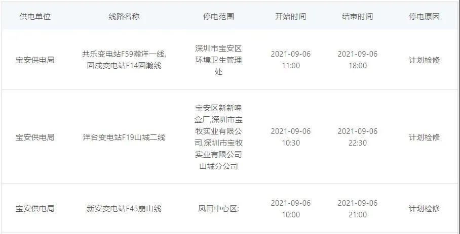 注意!金田花园、径贝小学~~9月6日深圳这些地方计划停电!
