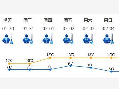 """未来一周冷空气很""""嚣张"""",深圳天气仍将是""""冷冷冷"""""""