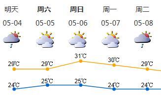 阵雨,大风!冷空气来挑逗深圳,最新预报在这里