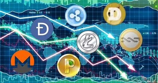 加密货币普跌:比特币跌逾4% 多个币种跌超一成