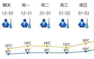 元旦假期天气持续寒冷
