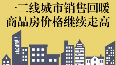 一图读懂 | 重磅!一季度广东房地产市场数据发布