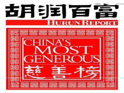 最新胡润慈善榜:首善捐49.6亿,6名广东企业家进前十