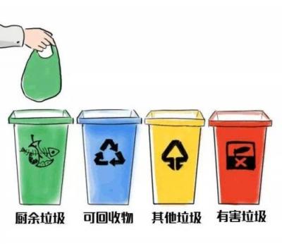 1.8万市民参加,宝安垃圾分类培训开课啦!