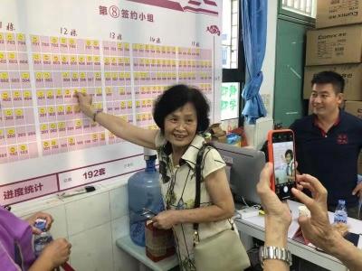 15天签约率达99.6% 深圳南华村棚改创新速度