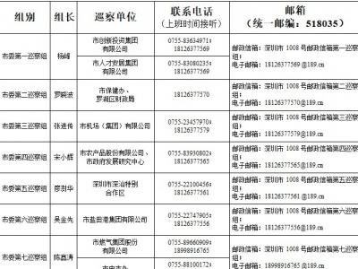 六届深圳市委第十轮巡察完成进驻 各巡察组联系方式公布