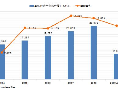 深圳高科技上市公司精銳集結 首只深圳科技指數基金出爐