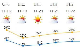 冷空氣要來了!最低氣溫或跌到15℃,這次深圳會入秋嗎?