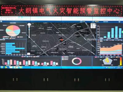 东莞大朗火灾下降71.43%!监控试点系统成大功臣