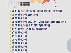 肺炎疫情24小时丨累计收到确诊病例309例 武汉死亡6例