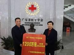 广药集团捐赠价值1200万元急需药品及物资驰援武汉等地