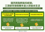 (图表)[聚焦疫情防控]国务院联防联控机制:三项新举措保障失业人员基本生活