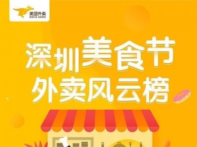 深圳市民外卖最爱奶茶、火锅、粤菜 !2020深圳美食节最受市民欢迎外卖第一周榜单出炉!