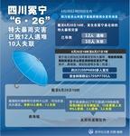 """(图表)[社会]四川冕宁""""6·26""""特大暴雨灾害已致12人遇难10人失联"""