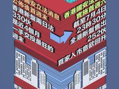 """醉心""""揽炒""""的反对派,必将被香港市民抛弃"""