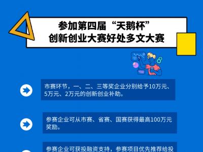 重奖百万元!惠州市创新创业大赛来了