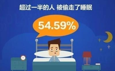 中国有一半人感觉睡眠在减少,这些城市的人夜难寐