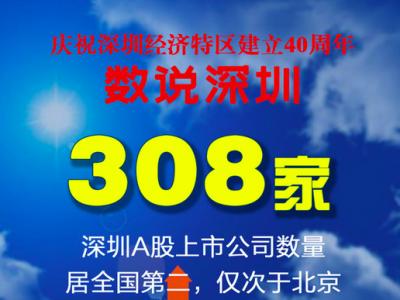 数说深圳40年|深圳A股上市公司308家居全国第二