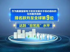 联合国调查报告:中国电子政务在线服务进入全球领先水平