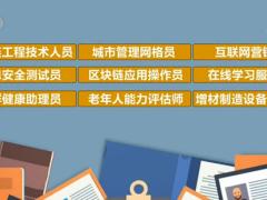 """9个新职业正式""""转正""""了!新工种增设职业称谓"""