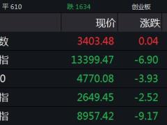 沪指平开:券商股回调,军工股连续活跃