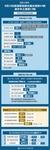 (图表)[聚焦疫情防控]国家卫健委:8月10日新增新冠肺炎确诊病例44例 其中本土病例13例
