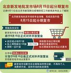 (图表)[聚焦疫情防控]北京新发地批发市场8月15日起分期复市