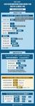 (图表)[聚焦疫情防控]国家卫健委:8月9日新增新冠肺炎确诊病例49例 其中本土病例14例