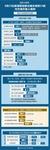 (图表)[聚焦疫情防控]国家卫健委:9月25日新增新冠肺炎确诊病例15例 均为境外输入病例