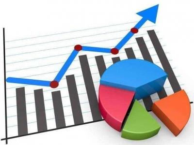 8月份投资增长8.4% 经济企稳回升信号更加明显