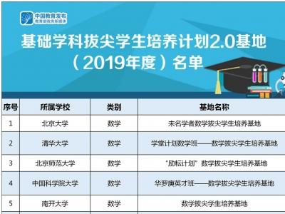 首批基础学科拔尖学生培养计划2.0基地名单公布