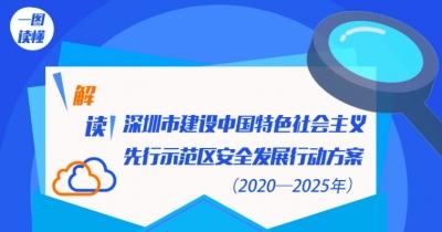 深度解读   深圳市建设中国特色社会主义先行示范区安全发展行动方案(2020—2025年)