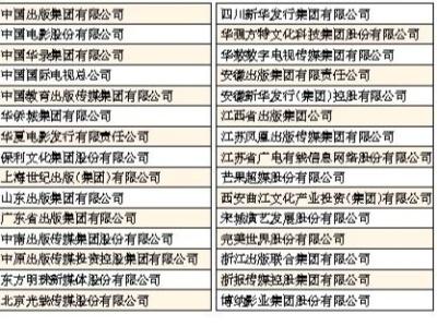 """华强方特文化科技集团:""""文旅+科技""""把中国故事讲给世界"""