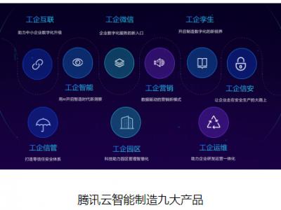 广东省唯一新晋平台!腾讯WeMake入选国家级双跨工业互联网平台行列