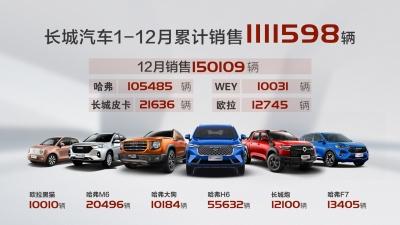 长城汽车2020年销售超111万辆