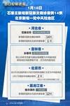 (图表)[每日疫情速报]1月18日石家庄新增新冠肺炎确诊病例14例 北京新增一处中风险地区