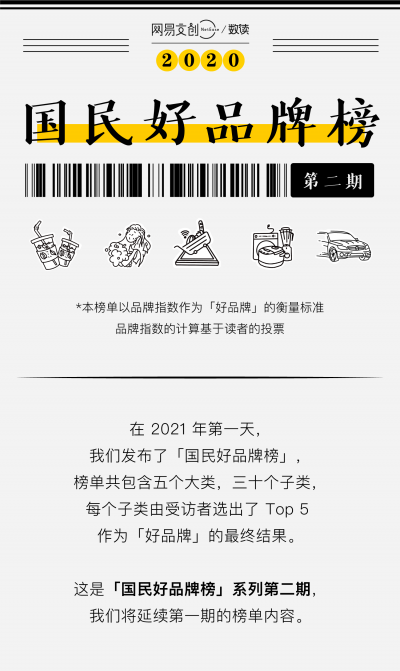 2020年中国人最爱国货,喜茶输给了它